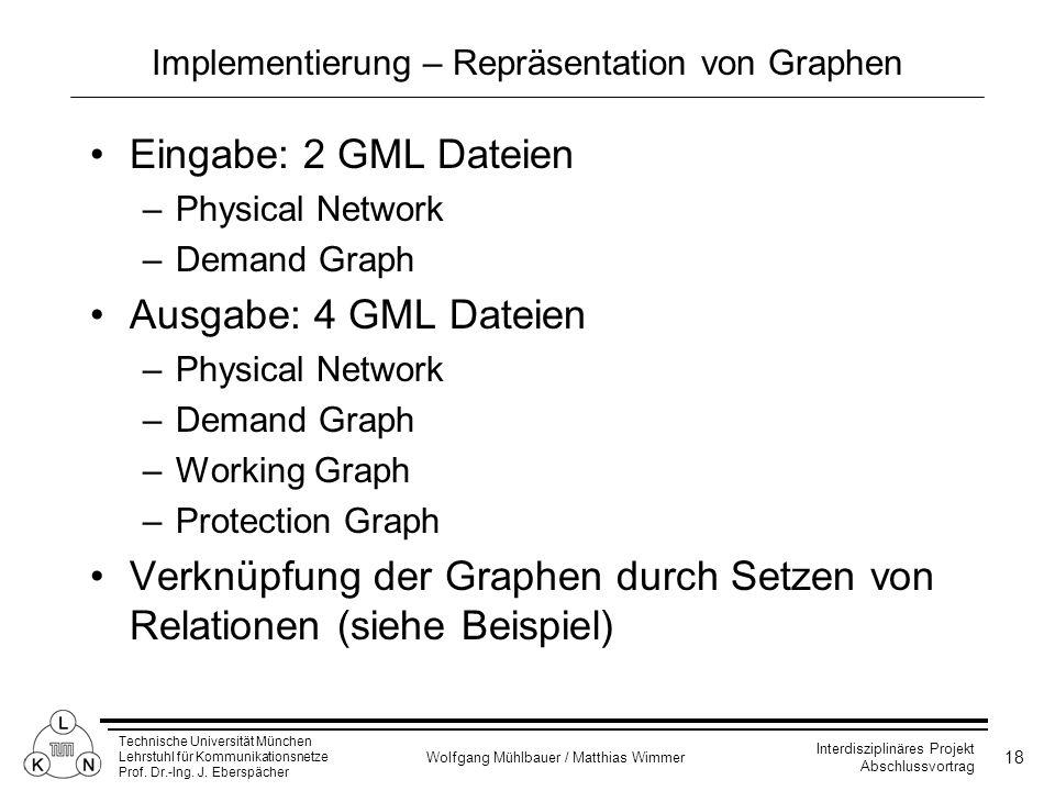 Implementierung – Repräsentation von Graphen