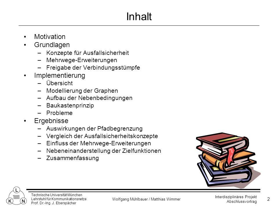 Inhalt Motivation Grundlagen Implementierung Ergebnisse