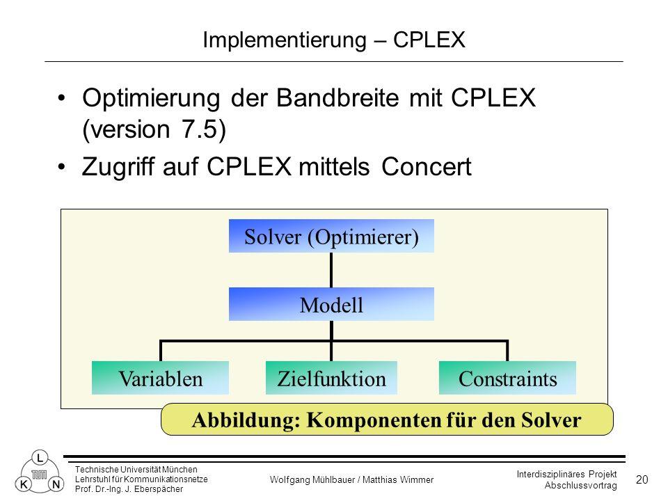 Implementierung – CPLEX