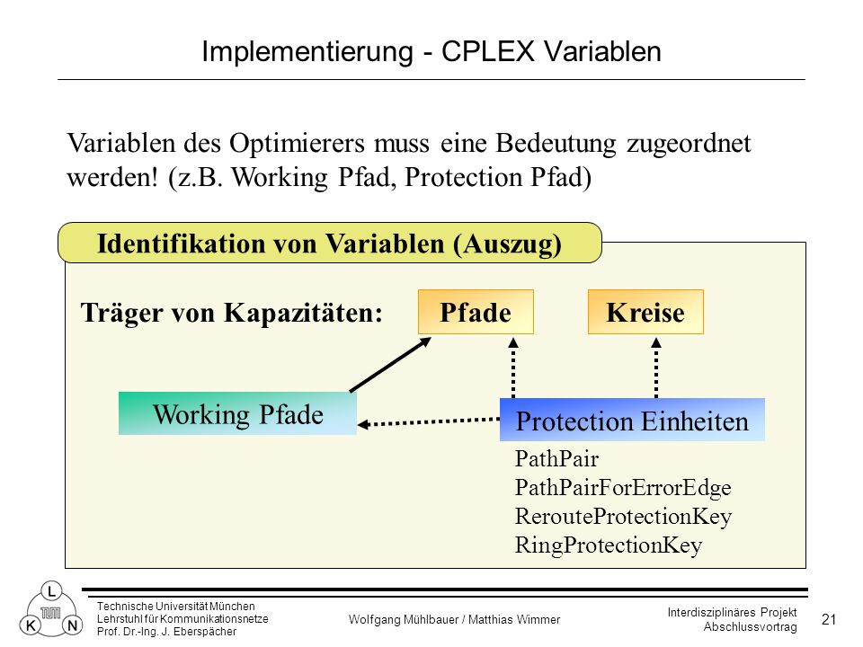 Implementierung - CPLEX Variablen