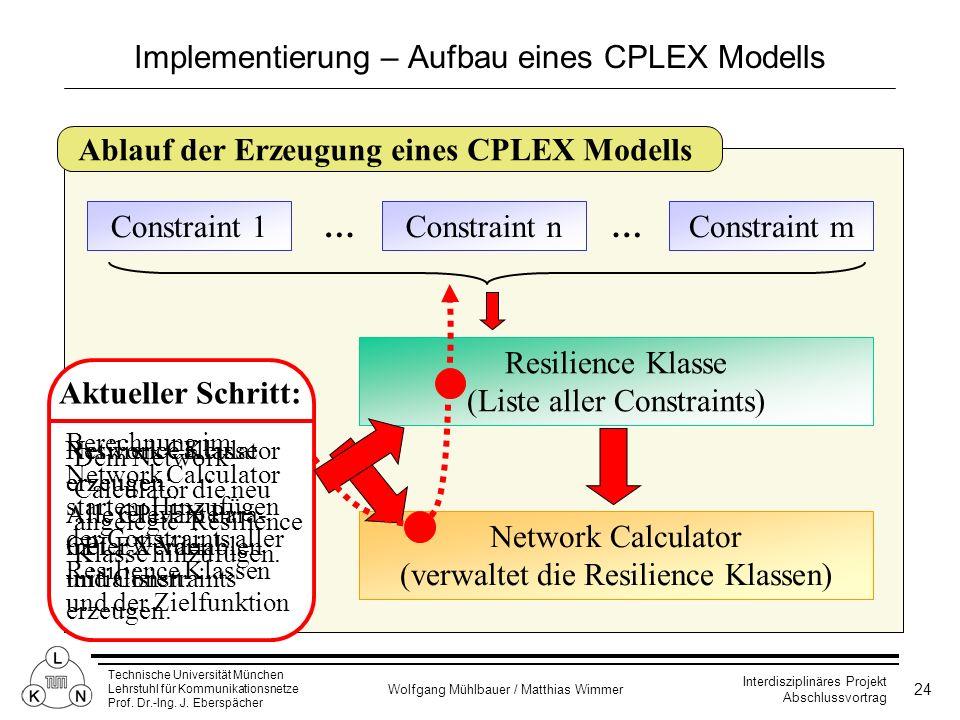 Implementierung – Aufbau eines CPLEX Modells