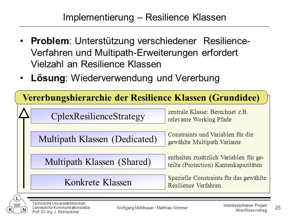 Implementierung – Resilience Klassen