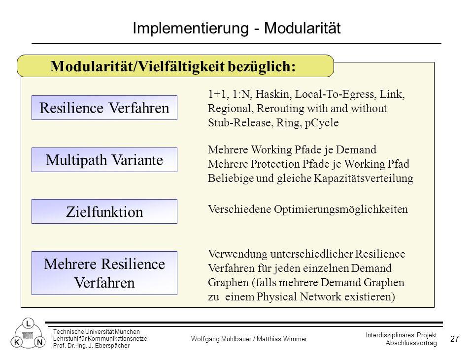 Implementierung - Modularität