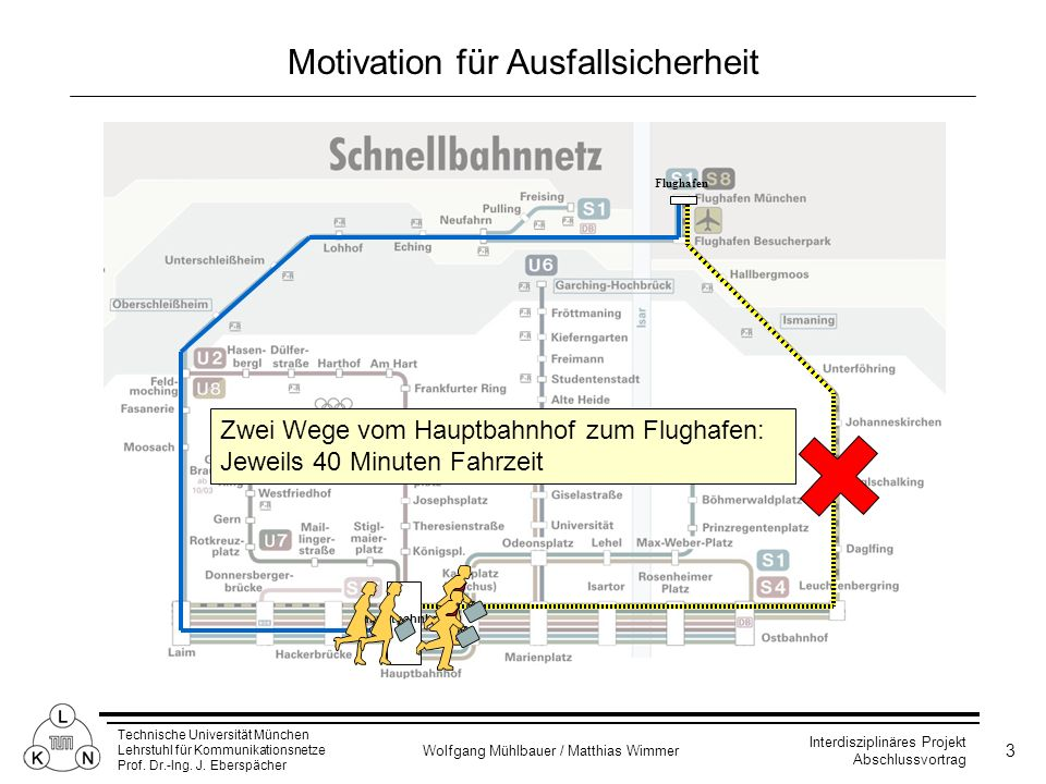Motivation für Ausfallsicherheit