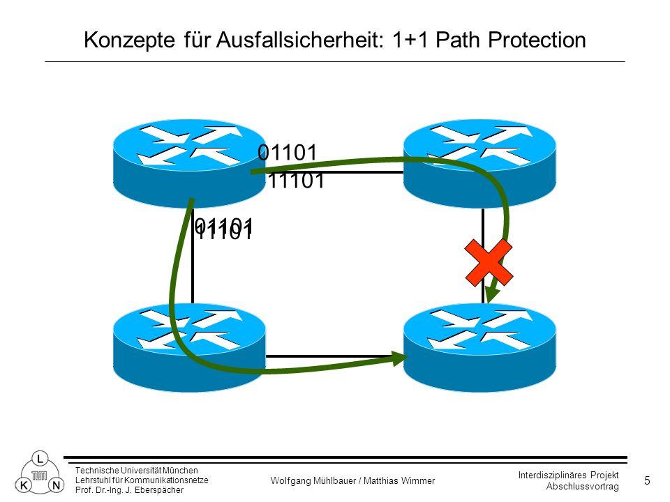 Konzepte für Ausfallsicherheit: 1+1 Path Protection