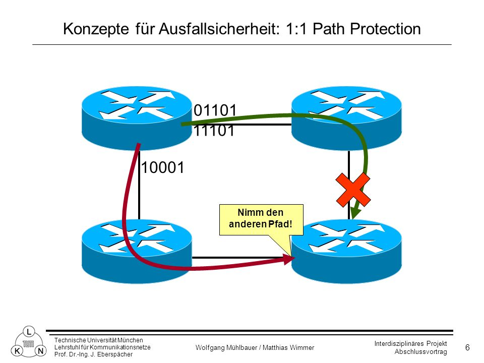 Konzepte für Ausfallsicherheit: 1:1 Path Protection