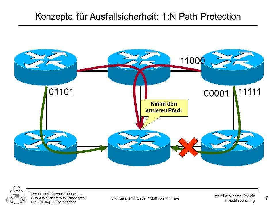 Konzepte für Ausfallsicherheit: 1:N Path Protection