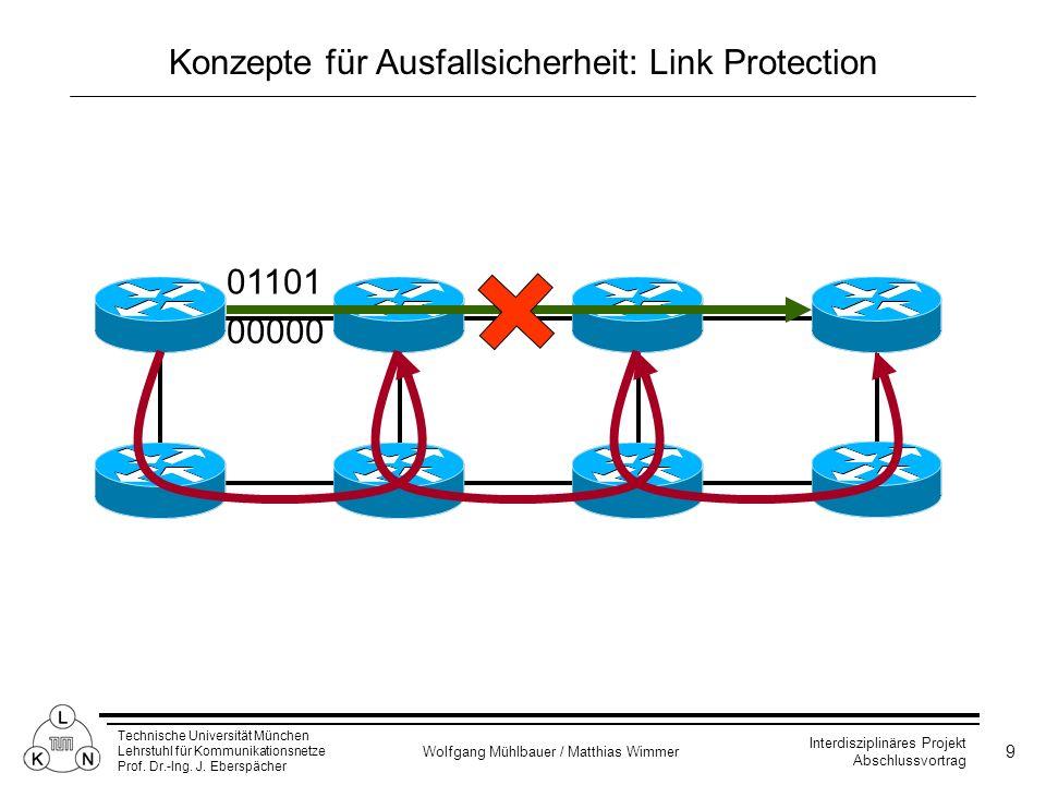 Konzepte für Ausfallsicherheit: Link Protection