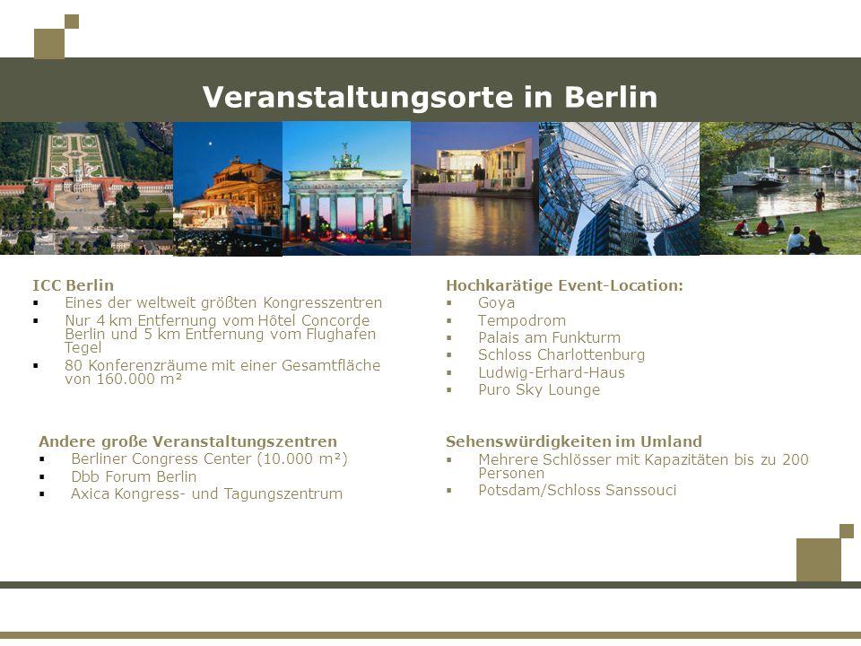 Veranstaltungsorte in Berlin