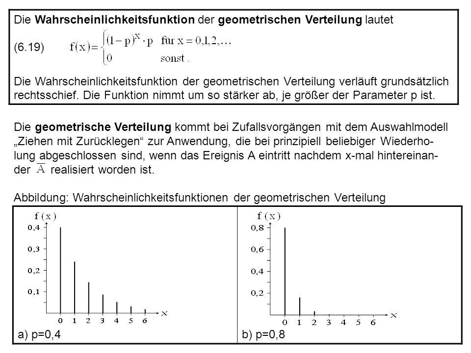 Die Wahrscheinlichkeitsfunktion der geometrischen Verteilung lautet