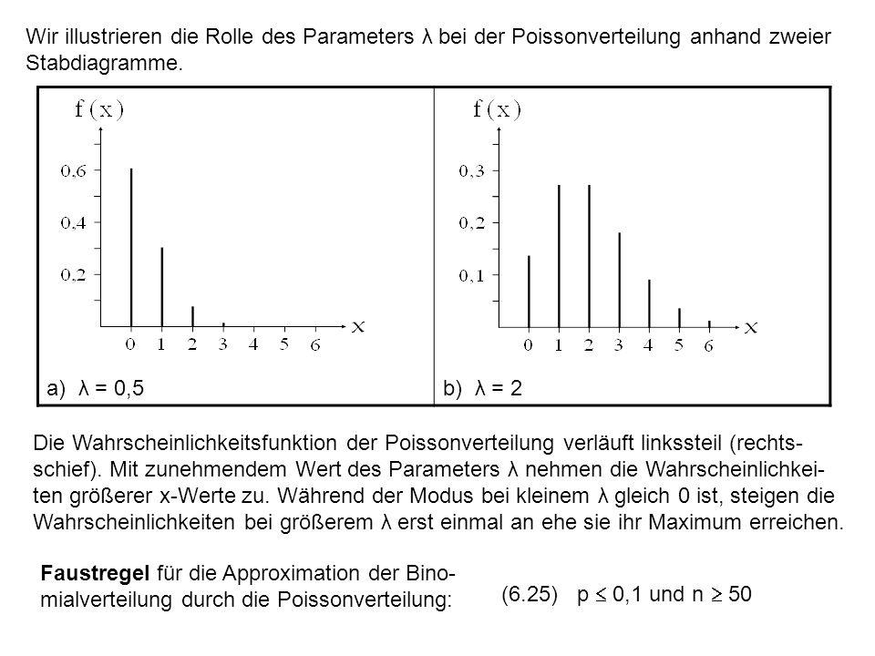 Wir illustrieren die Rolle des Parameters λ bei der Poissonverteilung anhand zweier Stabdiagramme.