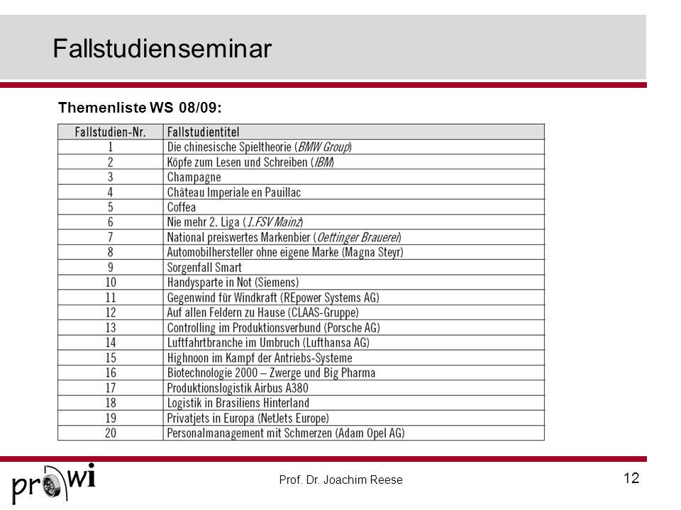 Fallstudienseminar Themenliste WS 08/09:
