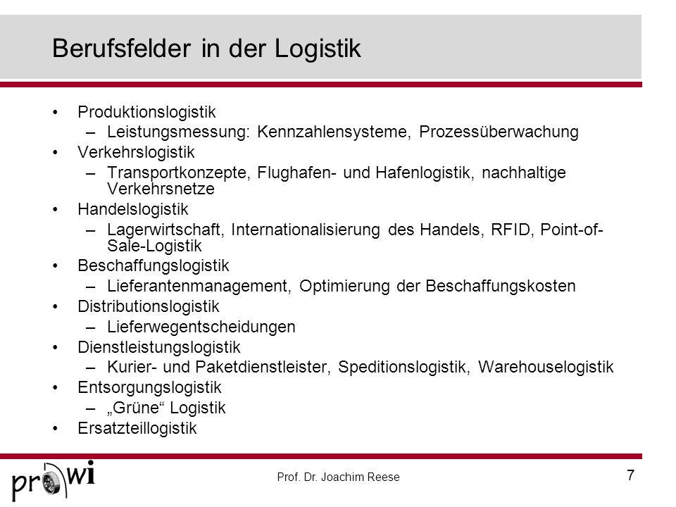 Berufsfelder in der Logistik