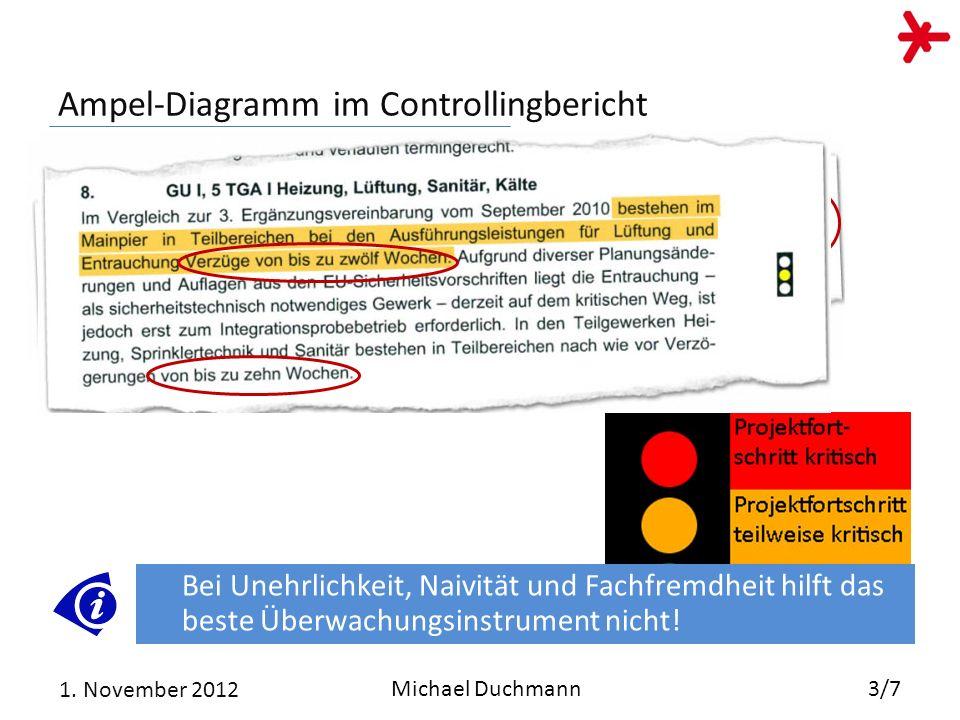 Ampel-Diagramm im Controllingbericht