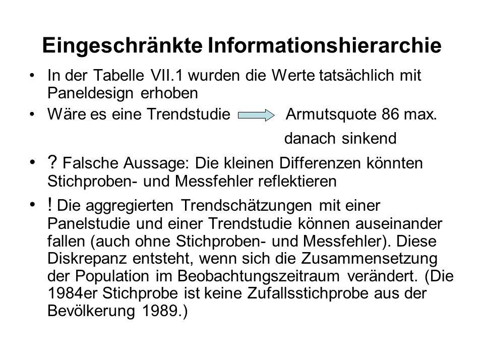 Eingeschränkte Informationshierarchie