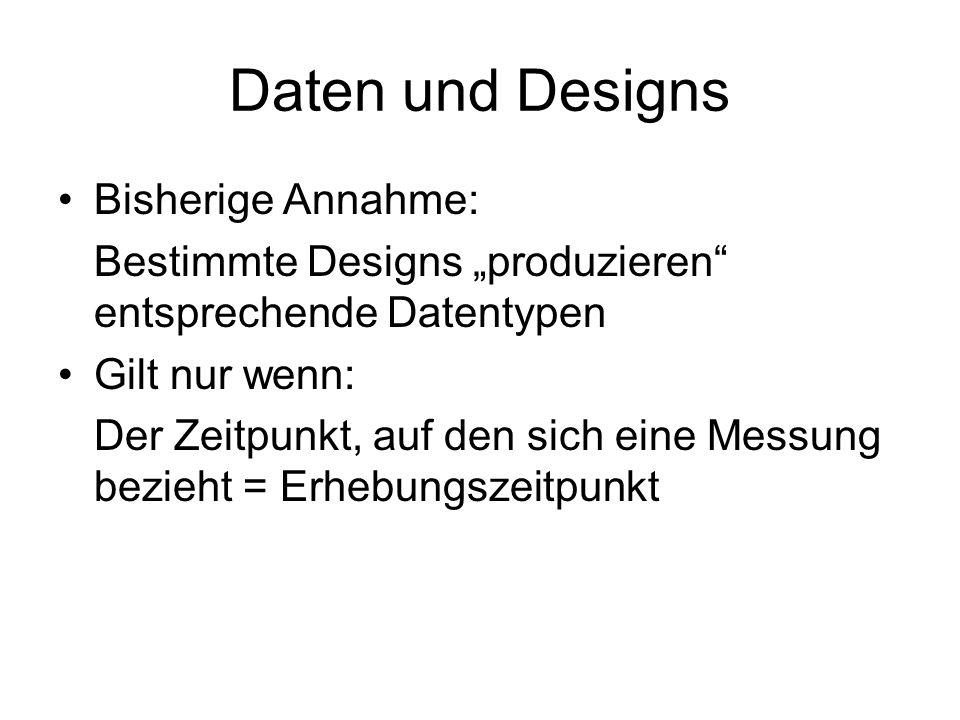 Daten und Designs Bisherige Annahme: