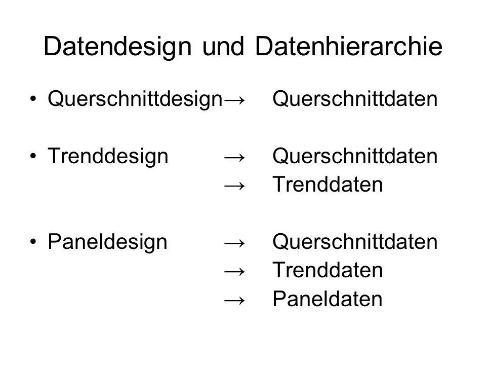 Datendesign und Datenhierarchie