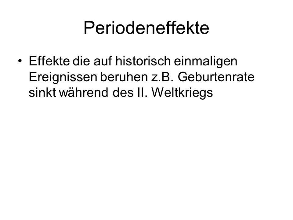 Periodeneffekte Effekte die auf historisch einmaligen Ereignissen beruhen z.B.