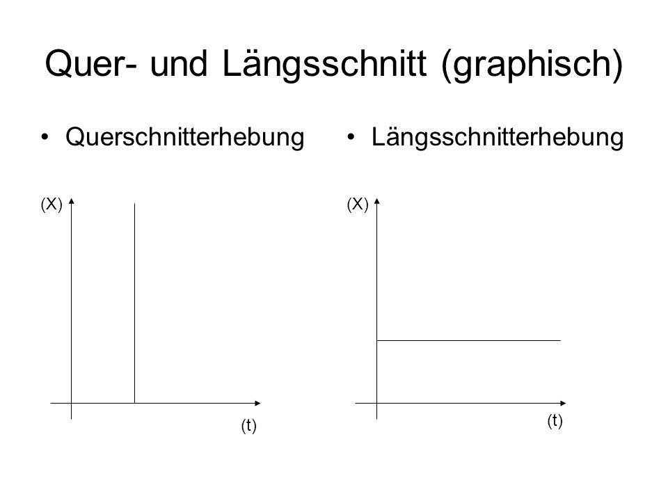 Quer- und Längsschnitt (graphisch)