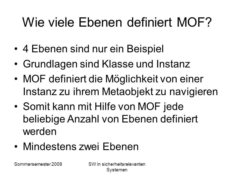 Wie viele Ebenen definiert MOF