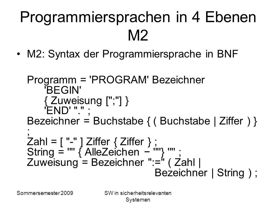 Programmiersprachen in 4 Ebenen M2