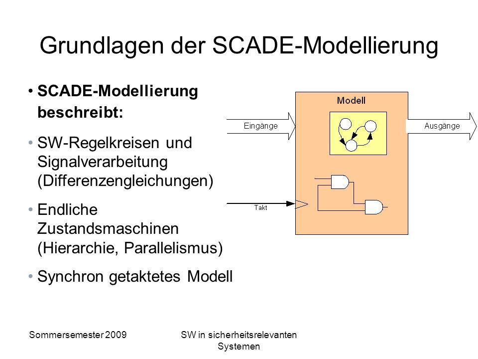 Grundlagen der SCADE-Modellierung