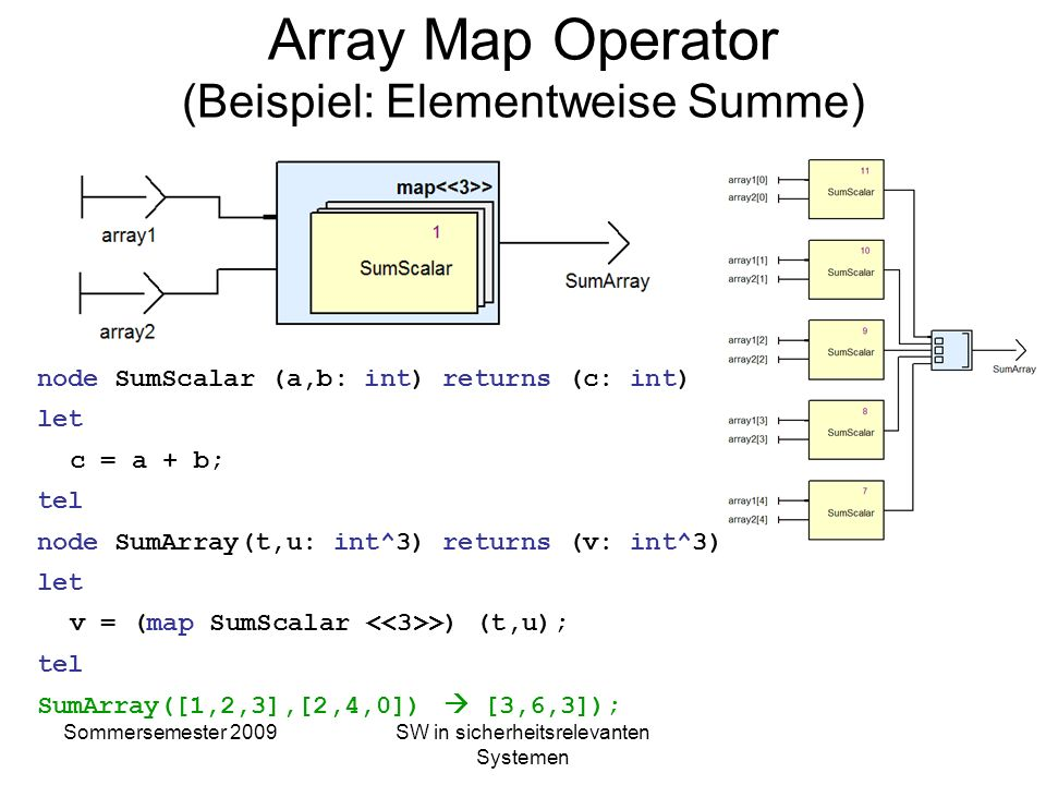 Array Map Operator (Beispiel: Elementweise Summe)