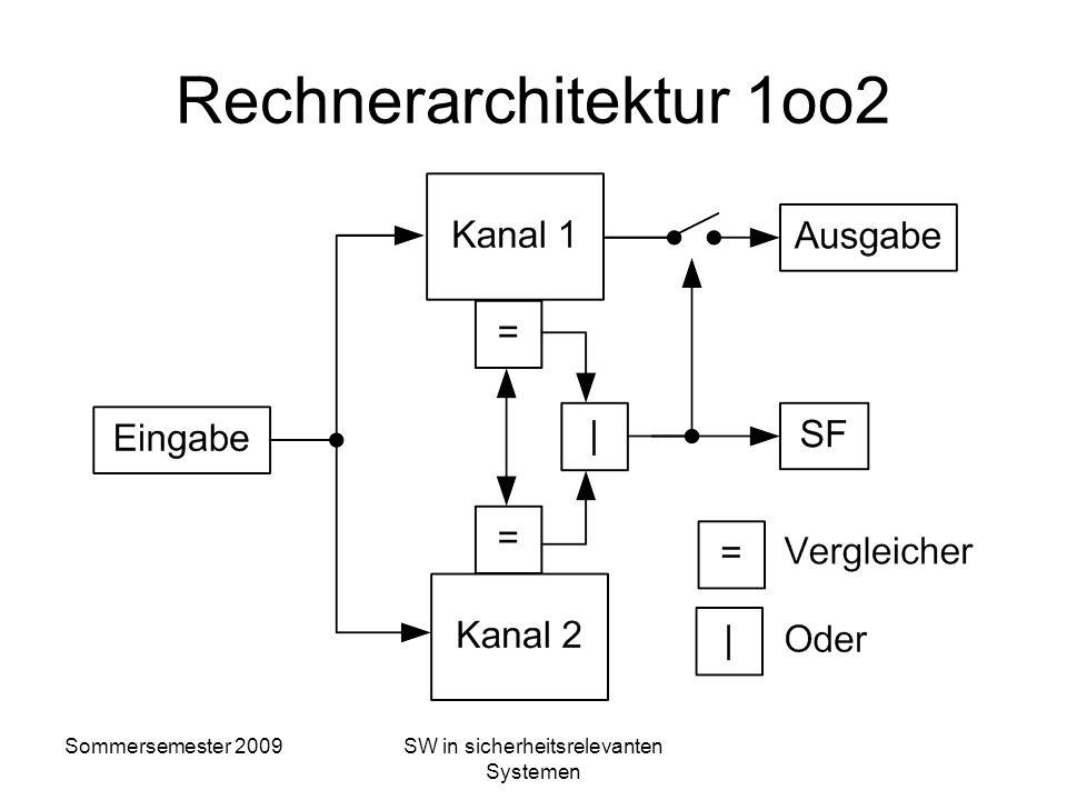 Rechnerarchitektur 1oo2