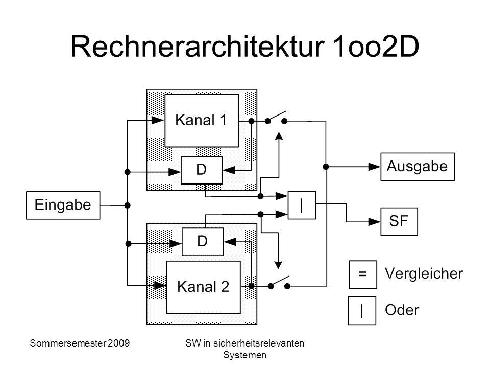 Rechnerarchitektur 1oo2D