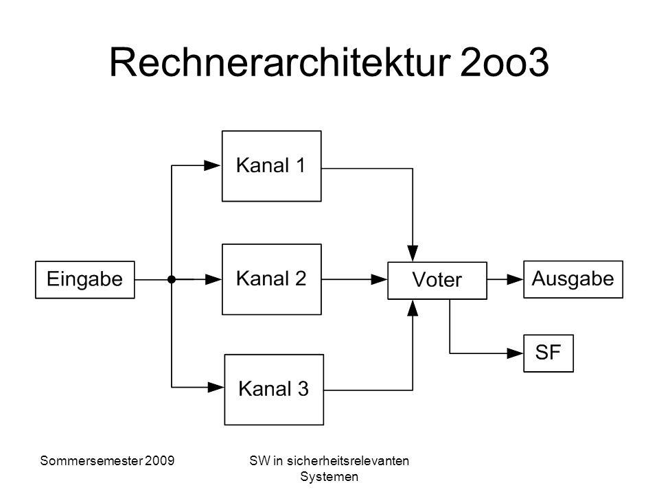 Rechnerarchitektur 2oo3