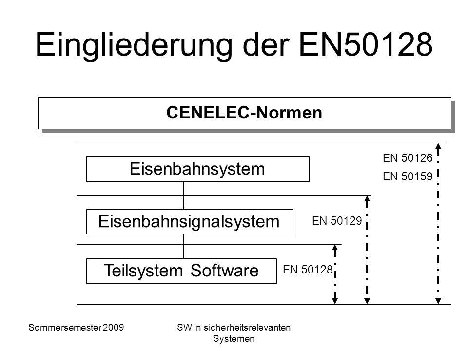 Eingliederung der EN50128 CENELEC-Normen Eisenbahnsystem