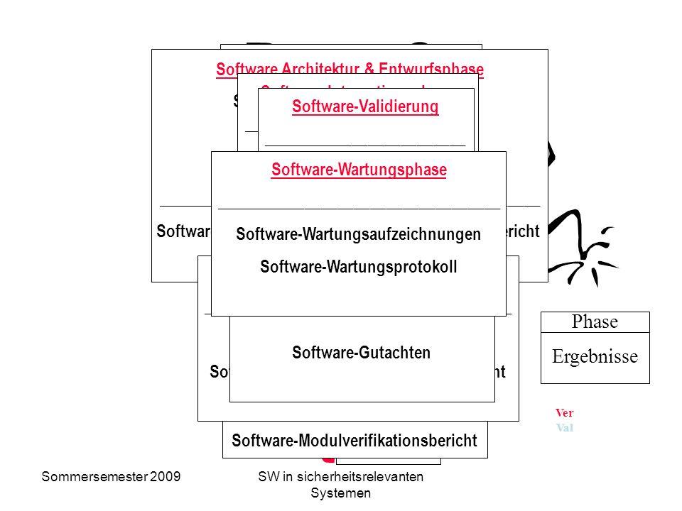 Prozeß Phase Ergebnisse Software-Planungsphase