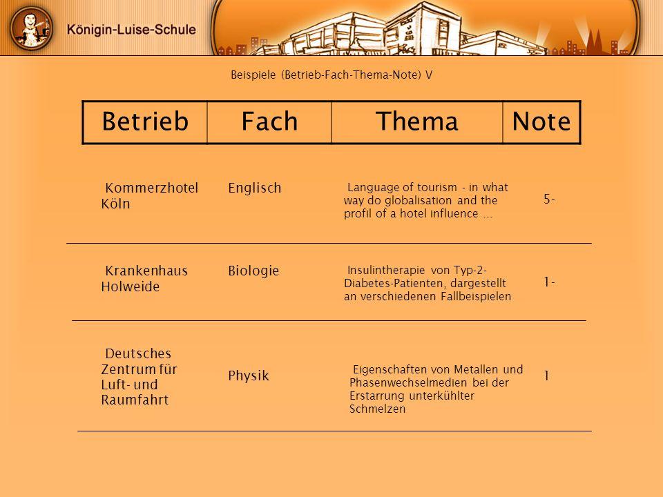 Beispiele (Betrieb-Fach-Thema-Note) V