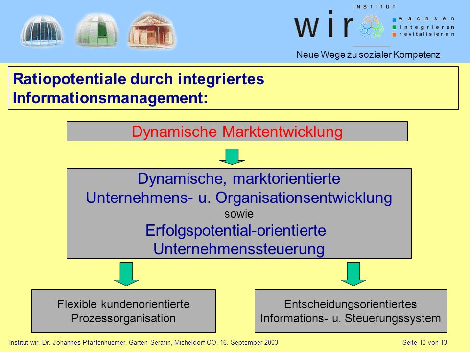 Ratiopotentiale durch integriertes Informationsmanagement: