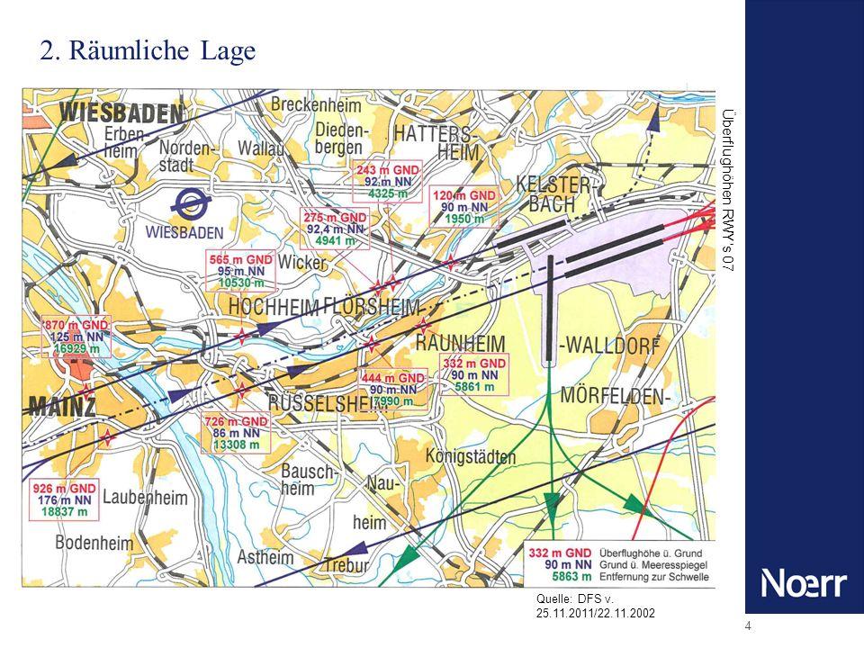 2. Räumliche Lage Überflughöhen RWY's 07