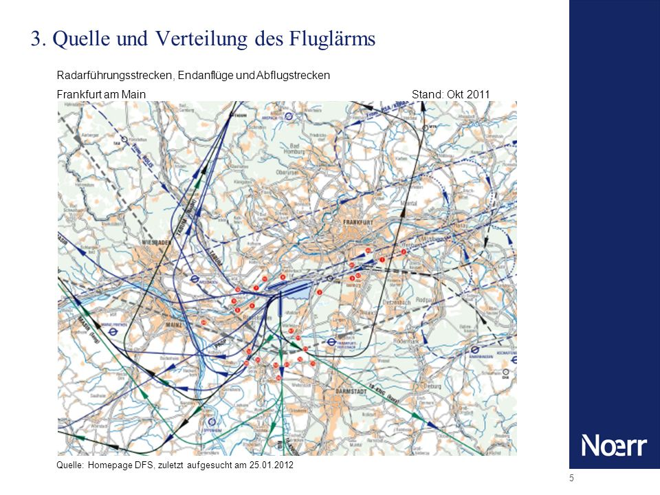 3. Quelle und Verteilung des Fluglärms