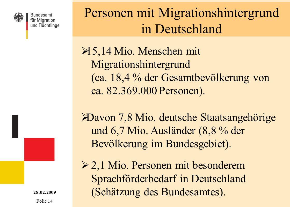 Personen mit Migrationshintergrund in Deutschland