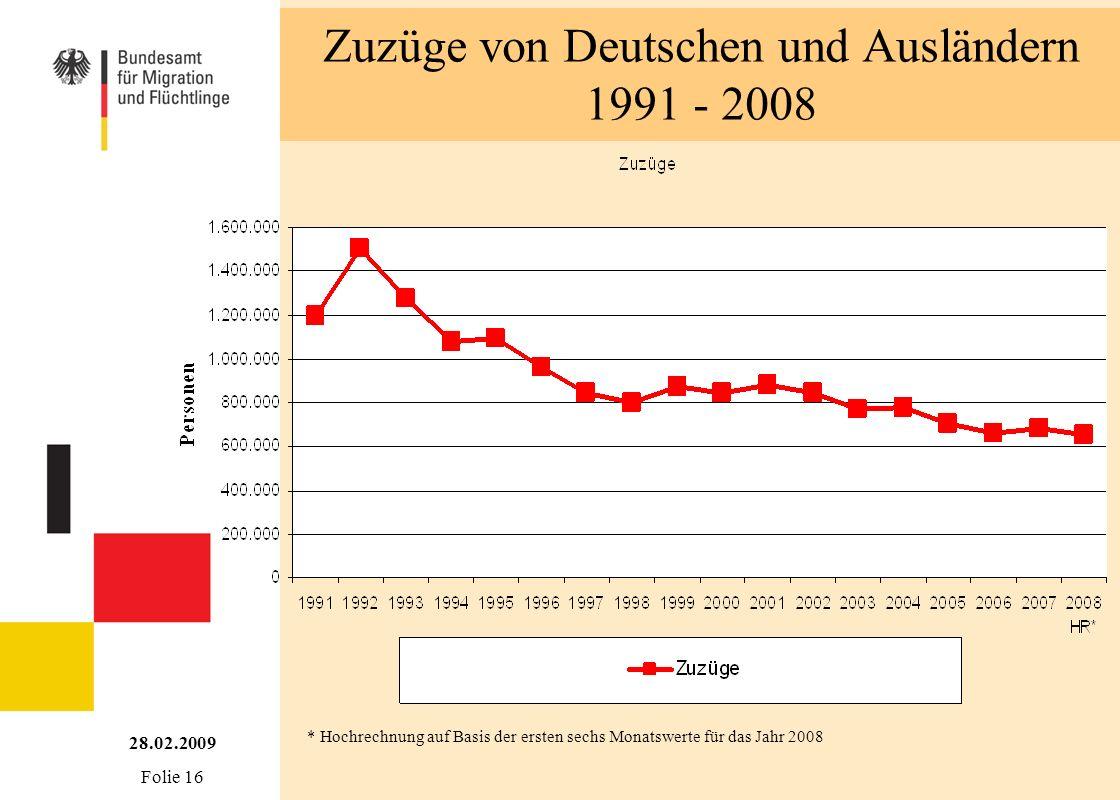 Zuzüge von Deutschen und Ausländern 1991 - 2008