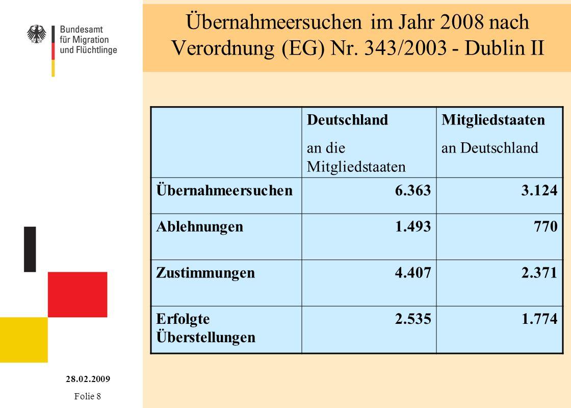 Übernahmeersuchen im Jahr 2008 nach Verordnung (EG) Nr