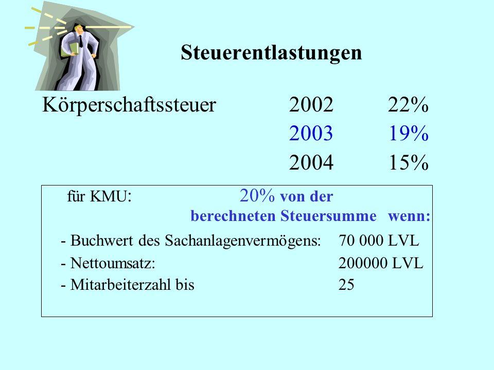 für KMU: 20% von der berechneten Steuersumme wenn: