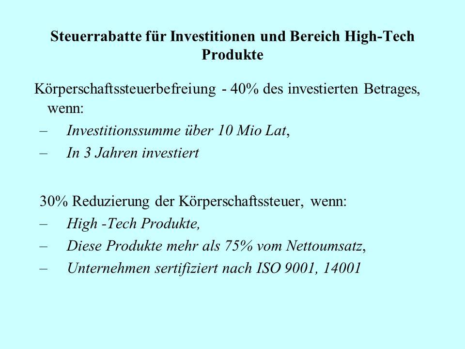 Steuerrabatte für Investitionen und Bereich High-Tech Produkte