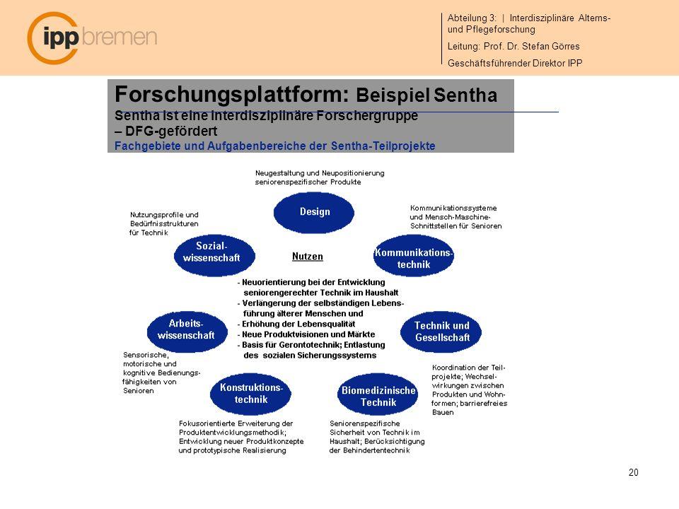 Forschungsplattform: Beispiel Sentha