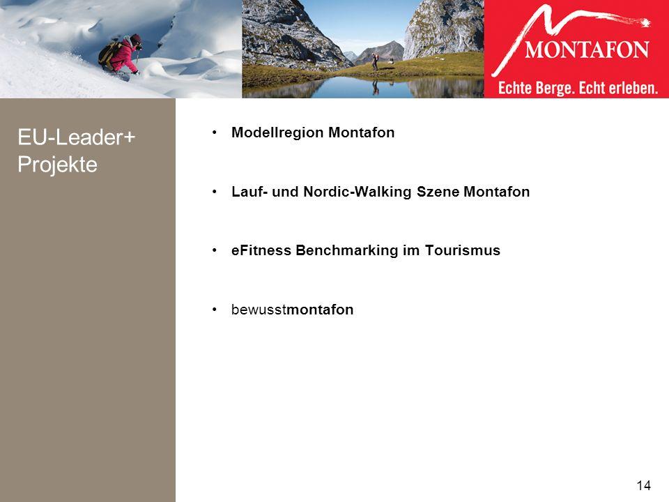 EU-Leader+ Projekte Modellregion Montafon