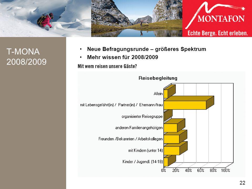 T-MONA 2008/2009 Neue Befragungsrunde – größeres Spektrum