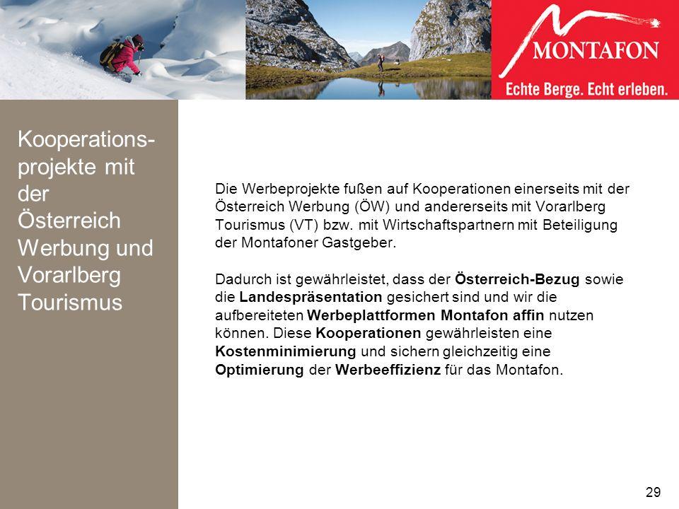Kooperations-projekte mit der Österreich Werbung und Vorarlberg Tourismus