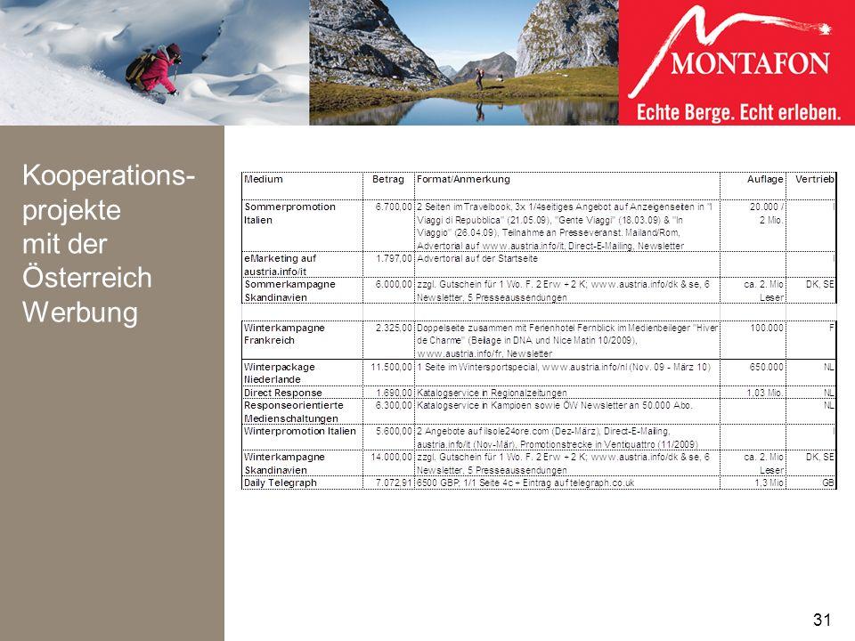 Kooperations-projekte mit der Österreich Werbung