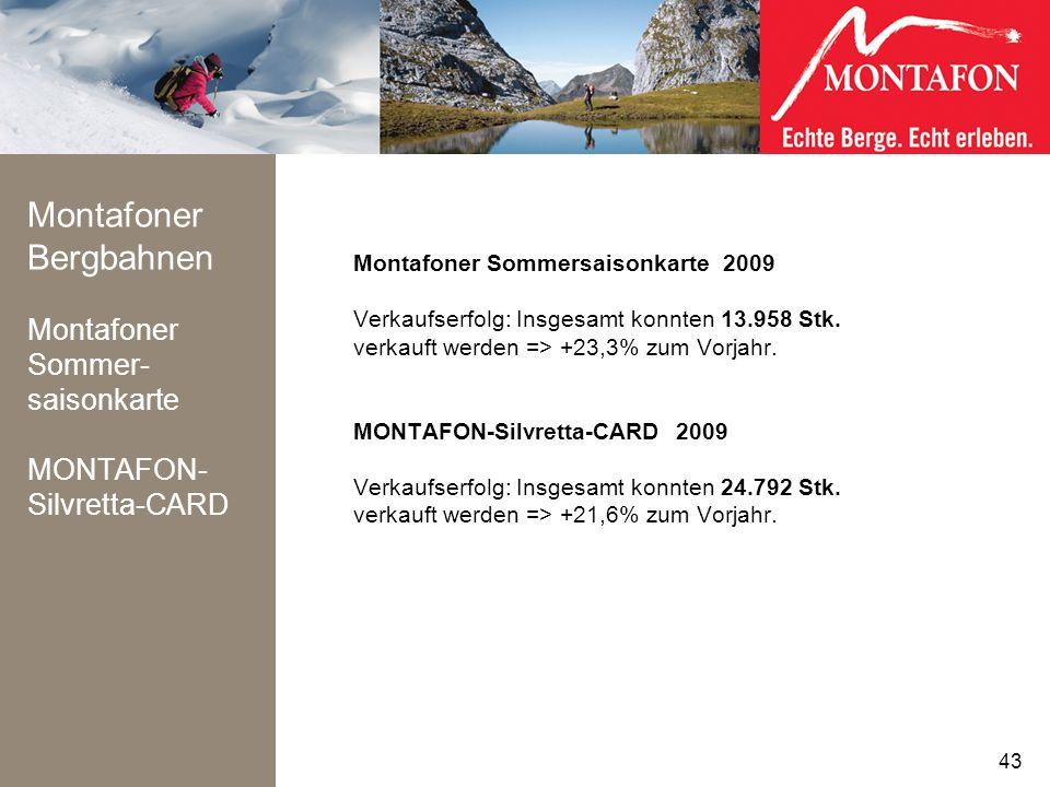 Montafoner Bergbahnen Montafoner Sommer-saisonkarte MONTAFON-Silvretta-CARD