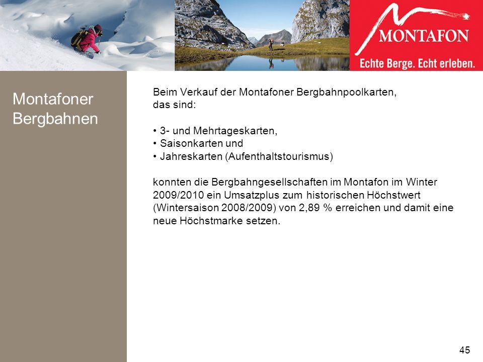 Montafoner Bergbahnen
