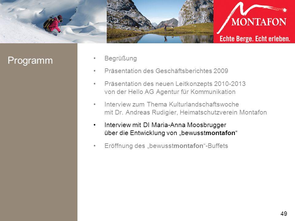 Programm Begrüßung Präsentation des Geschäftsberichtes 2009