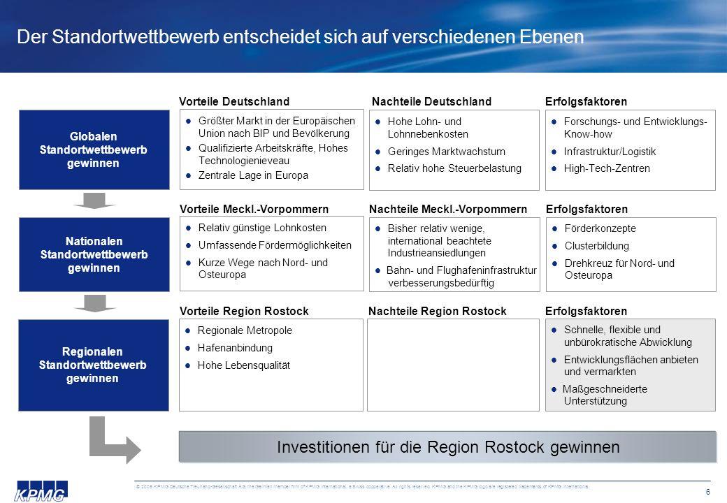 Phasenorientierter Prozess der Investorengewinnung